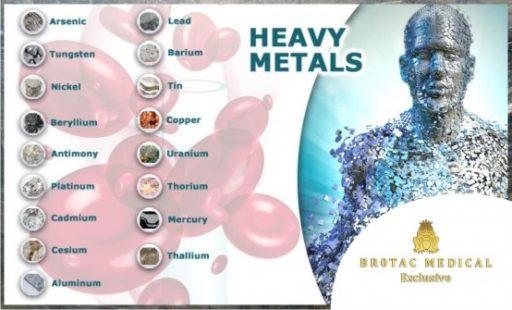 pierdere în greutate metale grele
